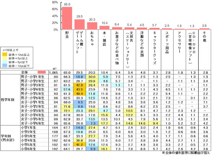%e3%81%8a%e5%b9%b4%e7%8e%89%e4%bd%bf%e3%81%84%e9%81%93